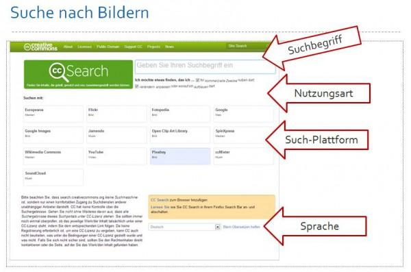 CC-Search: Suchdienst von creativecommons.org