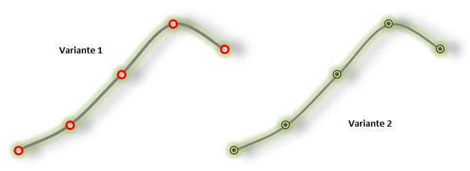 Excel: Liniendiagramme mal anders