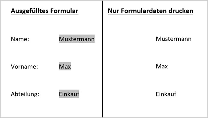 Formulare in Word