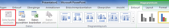 PowerPoint Diagramme