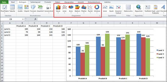 Excel  Diagramme Ohne Quelldaten