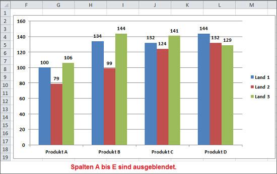 Excel6_quelldaten