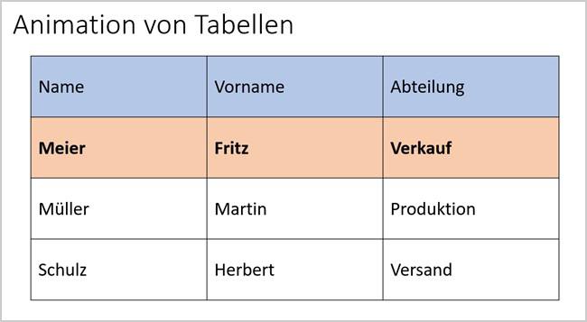 PowerPoint_Tabellen_animieren_03