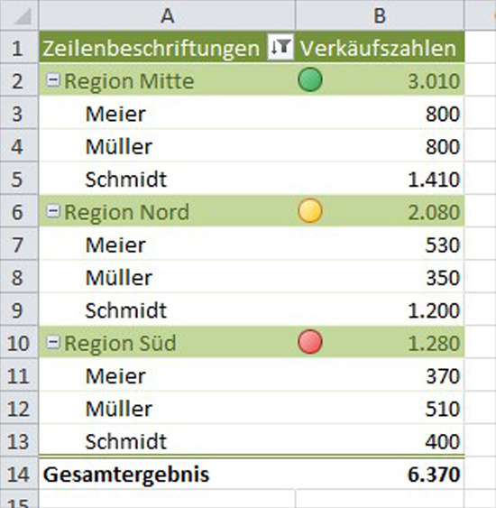 Excel Pivot Tabellen