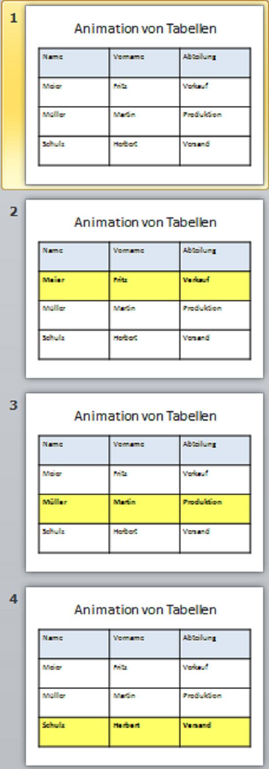 owerPoint Tabellen animieren