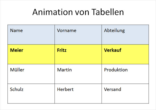 Screenshot-3a-Tabellen-animieren