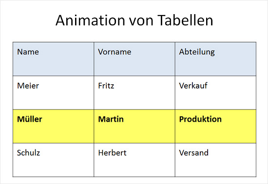 Screenshot-4a-Tabellen-animieren