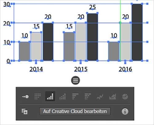 Infografiken - Chartwerkzeug