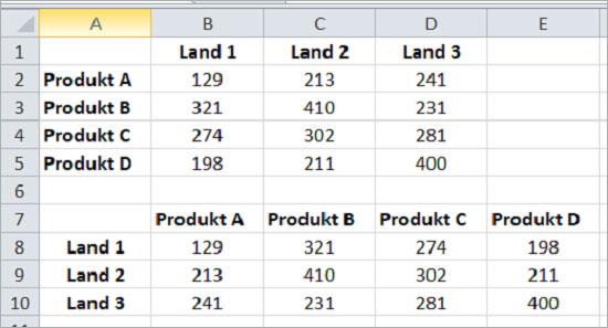Excel Tabellenanordnung