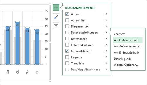 Excel_Diagrammbeschriftung