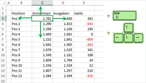 Excel TTastatur und Maus