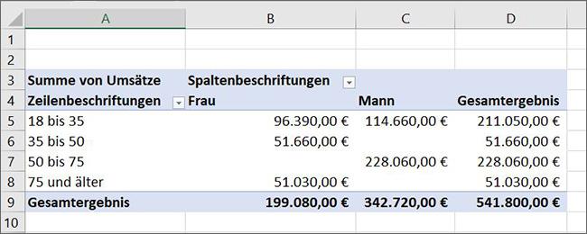 Excel – Pivot-Tabellen