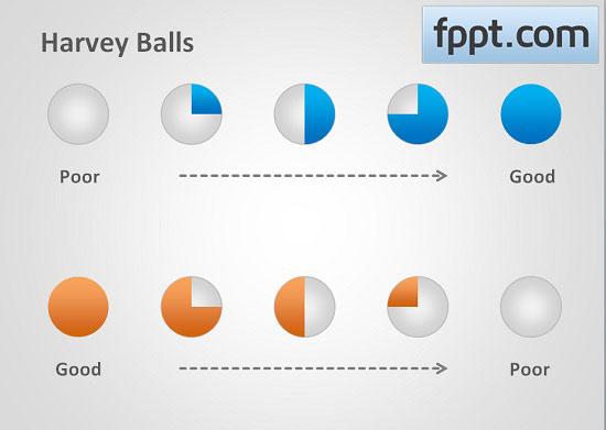 Harvey Balls