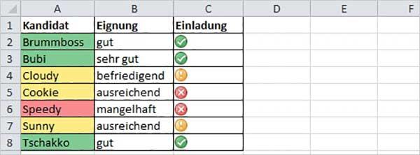 Excel Sortieren Nach Farbe