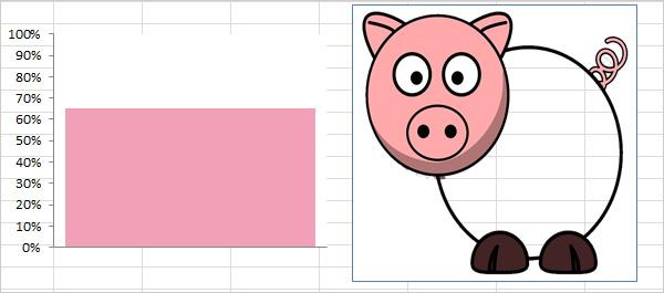 Excel Zielthermometer