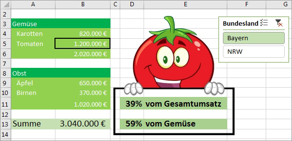 Excel Cube Funktionen