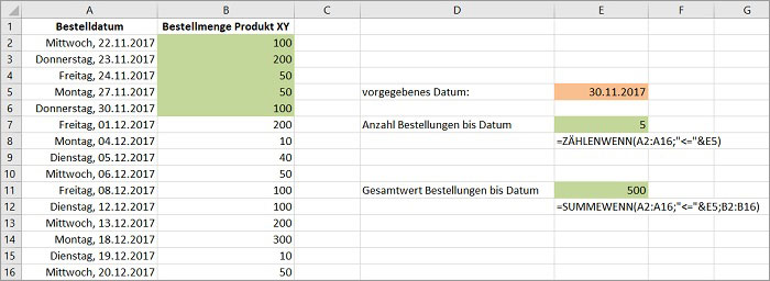 Excel Listen auswerten
