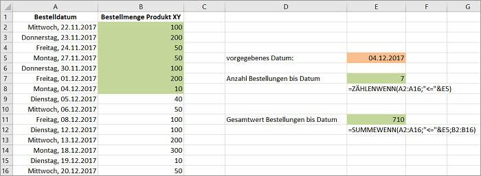 Excel - Listen auswerten