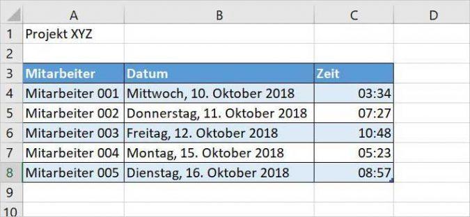 Excel - Abweichungen grafisch darstellen