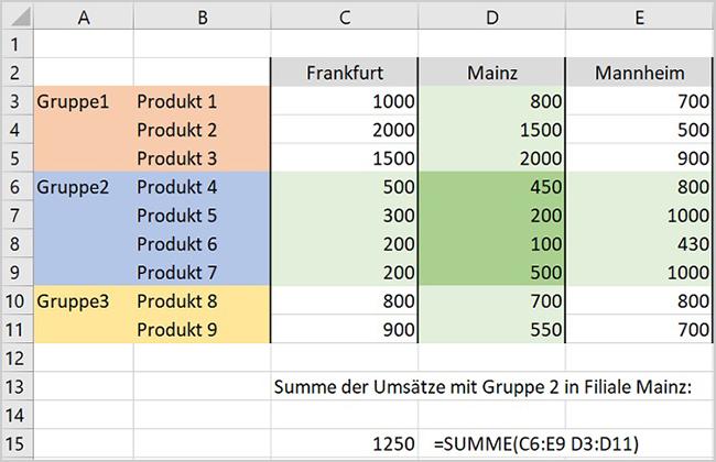 Excel - Schnittmenge