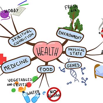 Mindmap_Gesundheit_350_as