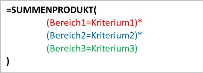 "Excel- Die Funktion ""Summenprodukt"""